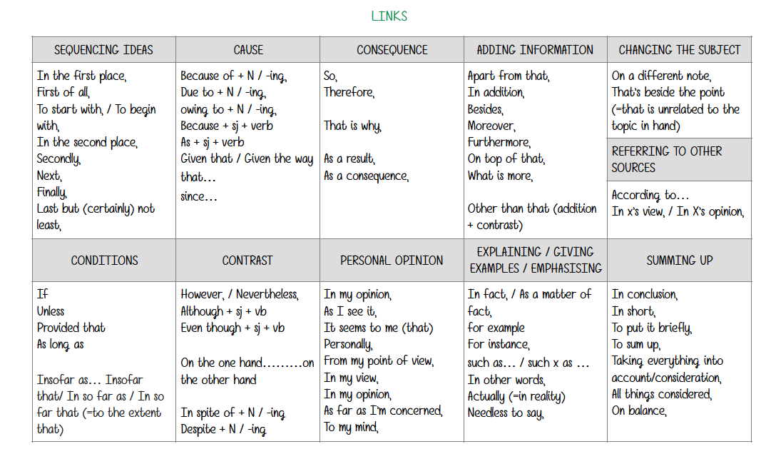 compare and contrast transition words pdf