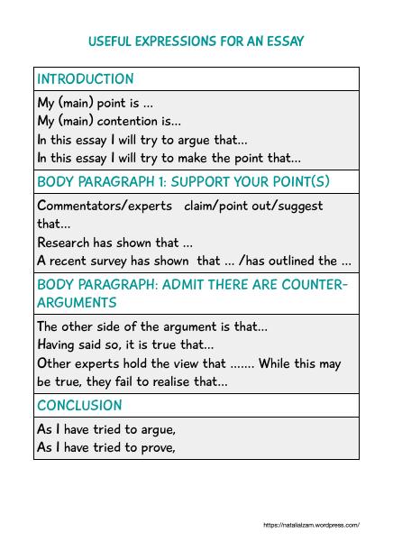 Essay reworder